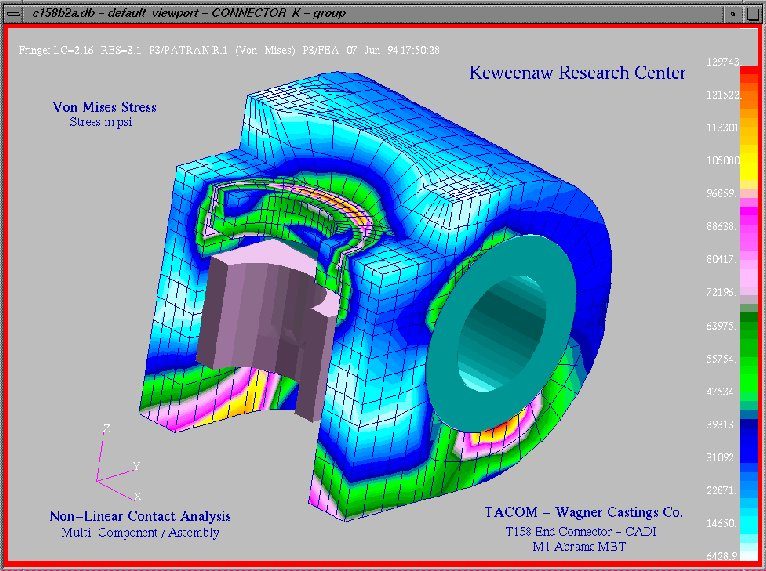 Mtu keweenaw research center finite element for Finite elemente modell